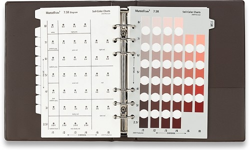 soil color chart munsell