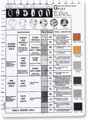 Geotechnical Gauge Gauge Geology Soil Color Chart
